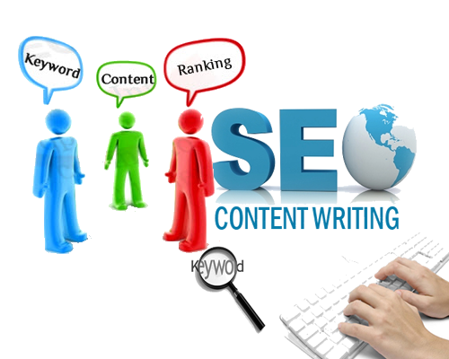 write SEO articles
