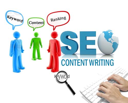 write SEO articles